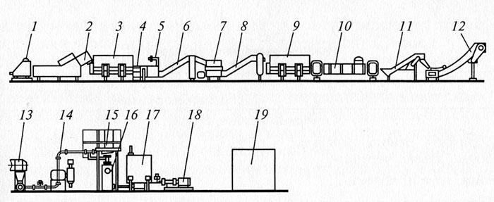 1 — контейнероопрокидыватель